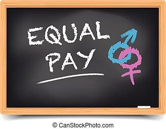 pizarra, igualdad de salario