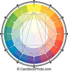 Plan armónico espectral