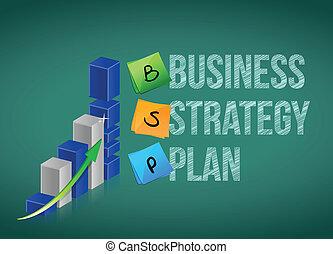 Plan de estrategia de negocios