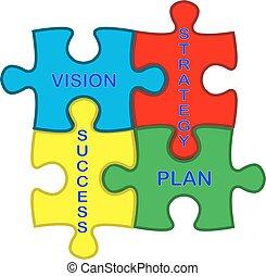 Plan de estrategia de visión éxito