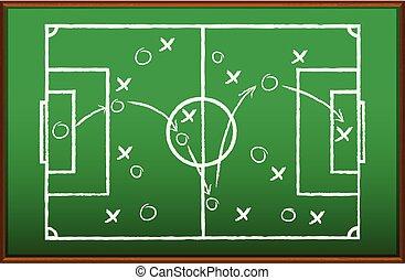 Plan de fútbol en pizarra