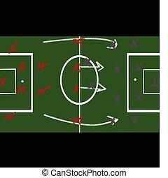 Plan de fútbol
