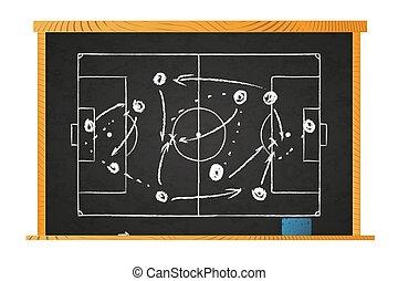 Plan de juego de tiza blanca sobre marcas de fútbol en la pizarra aisladas en blanco
