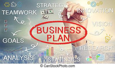 Plan de negocios a mano