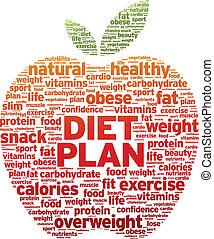 plan, dieta