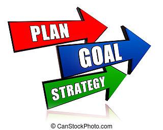 plan, meta, estrategia