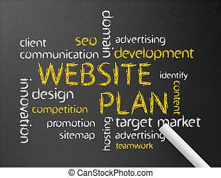 Plan Website