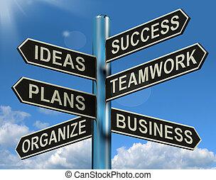 planes, empresa / negocio, poste indicador, éxito, ideas, trabajo en equipo, organización, exposiciones