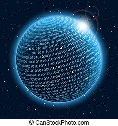 Planeta tecnológico