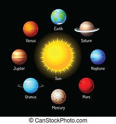 planetas, iconos