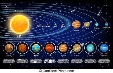 Planetas solares establecidos, vector de ilustración realista