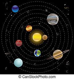 Planetas y sol