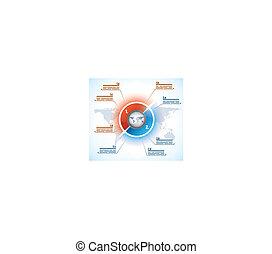 Planta de diagrama de negocios
