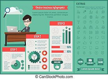 Planta informativa sobre negocios.