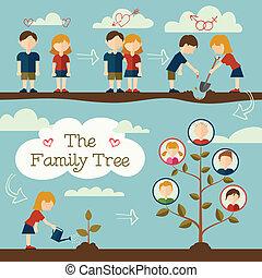 Plantando el árbol familiar