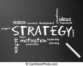 Plataforma - estrategia