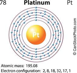 platino, diagrama, representación, elemento