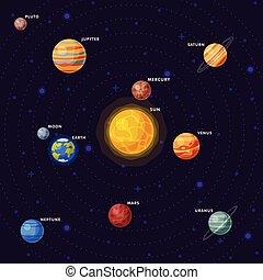 plutón, urano, solar, saturno, marte, mercurio, ilustración, júpiter, tierra, venus, sistema, vector, luna, neptuno, planetas