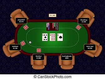 Poker en línea