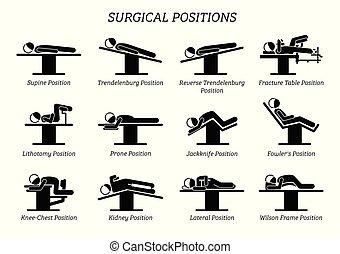 Posiciones de cirugía quirúrgica.