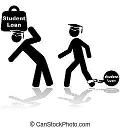 préstamo, estudiante