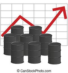 precios, aceite