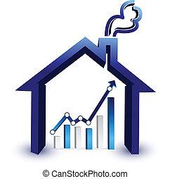 precios, casa, gráfico