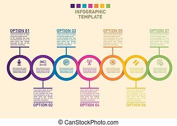 Presentación de una cronología de la línea de progreso