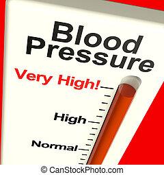 Presión sanguínea alta, hipertensión y estrés