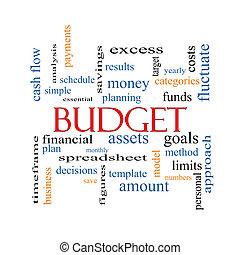 Presupuesto concepto de nube