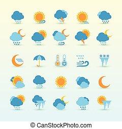 Previsión del tiempo y meteorología