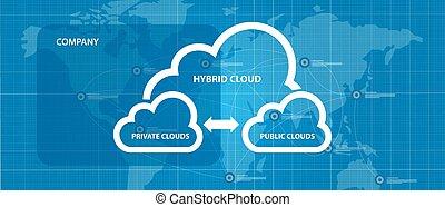 privado, red, intersección, compañía, infraestructura, combinación, híbrido, público, dentro, diagrama