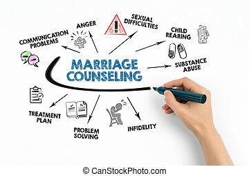 problemas, sexual, comunicación, dificultades, counseling., matrimonio, niño, plan, tratamiento, erección, concepto