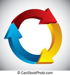 Proceso de ciclo