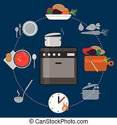 Proceso de cocina establecido.