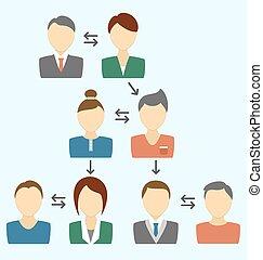 Proceso de comunicación con avatares aislados en el azul