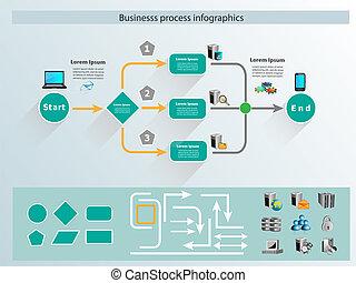 Proceso de negocios infográficos