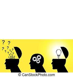 Proceso de pensamiento