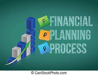Proceso de planificación financiera. Grafico de negocios