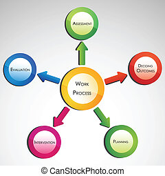 proceso, diagrama, trabajo