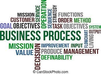 proceso, empresa / negocio