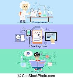 proceso, planificación, aprendizaje, investigación