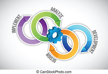 proceso, software, ciclo
