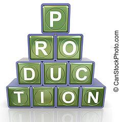 producción, pirámide, 3d