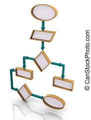 programa, diagrama flujo, 3d