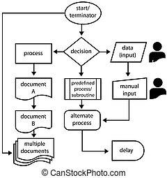 programación, proceso, flechas, flujo, símbolos, organigrama