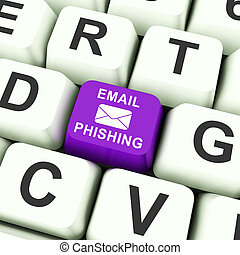 Protección de amenazas de internet de Phishing 3D