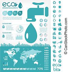 protección del medio ambiente de agua, plantilla, infographic