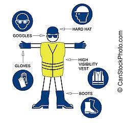 Protección personal de construcción
