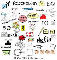 Psicología conceptiva